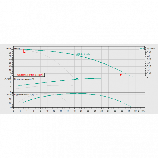Wilo Smart 2 HELIX V 1004 - насосная станция для водоснабжения и повышения давления воды (арт. 2787326)