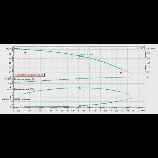 Wilo CO-1 HELIX V 607/CE-EB-R - насосная станция для водоснабжения и повышения давления воды (арт. 2450113)