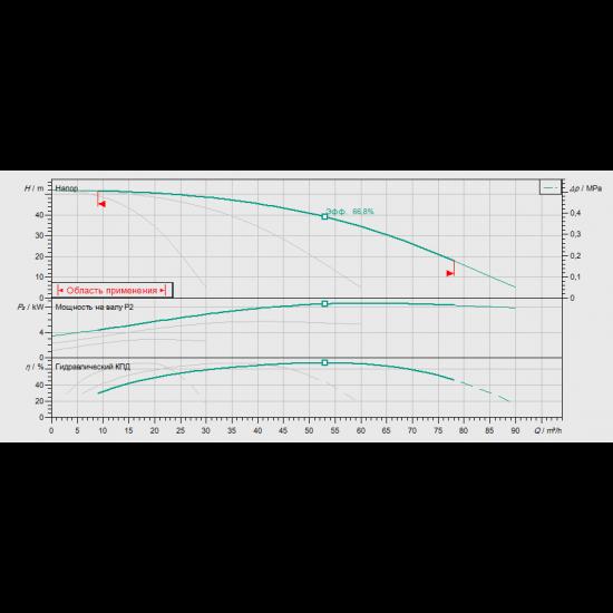 Wilo CO-3 HELIX V 1604/CC-EB-R - насосная станция для водоснабжения и повышения давления воды (арт. 2785680)