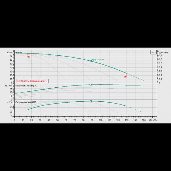 Wilo CO-5 HELIX V 1606/CC-EB-R - насосная станция для водоснабжения и повышения давления воды (арт. 2785699)