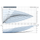 Grundfos CRE 32-2 N-F-A-E-HQQE (арт. 99071959) – вертикальный многоступенчатый центробежный насос