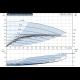 Grundfos CRE 45-2 N-F-A-E-HQQE (арт. 96123413) – вертикальный многоступенчатый центробежный насос
