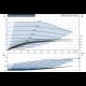 Grundfos NBE 50-160/158 AF2ABAQE (арт. 98111281) – консольно-моноблочный одноступенчатый насос
