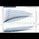 Grundfos NKE 32-125.1/121 A2-F-A-E-BAQE (арт. 98111679) – консольный насос с односторонним всасыванием