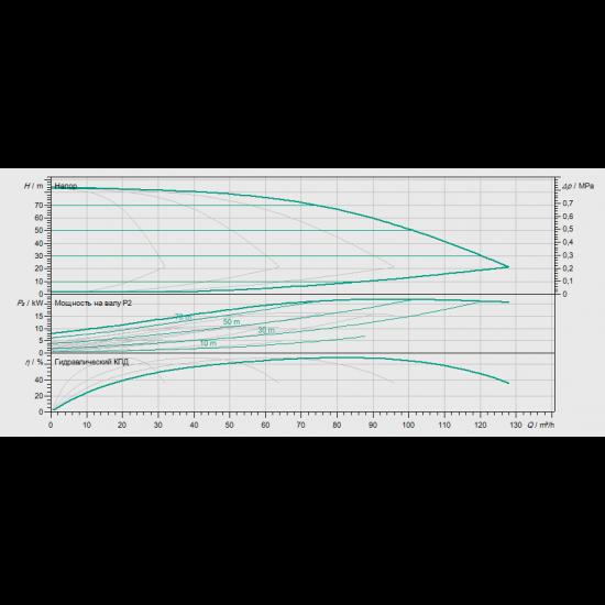 Wilo Smart 4 HELIX EXCEL 1605 - насосная станция для водоснабжения и повышения давления воды (арт. 2541605)